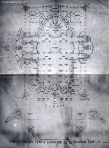 Simbología de Templo de la Sagrada Familia