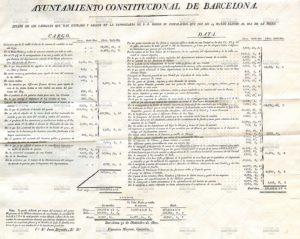Estado de las arcas del Ayuntamiento de Barcelona en 1821