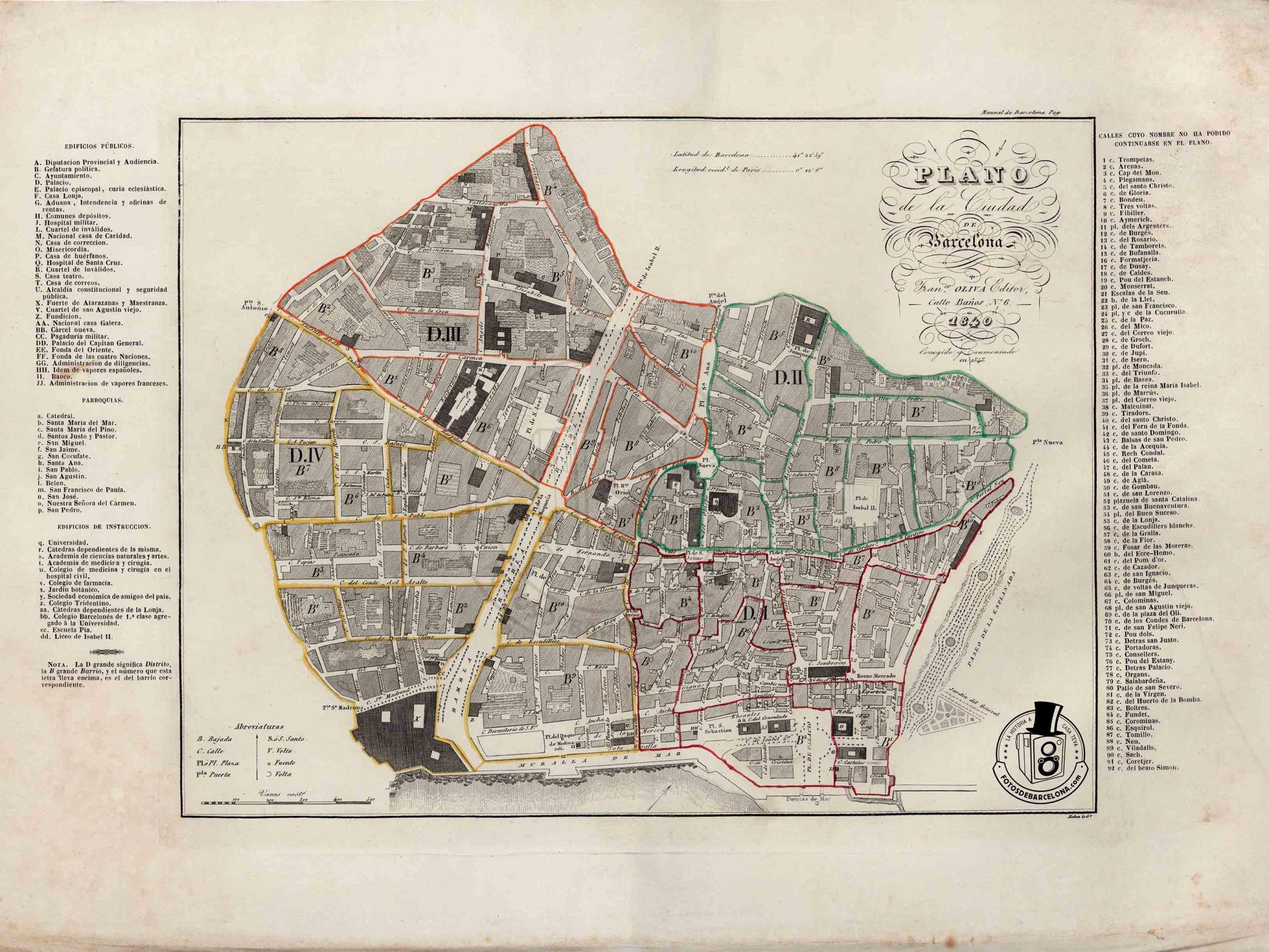 Plano de Barcelona 1840