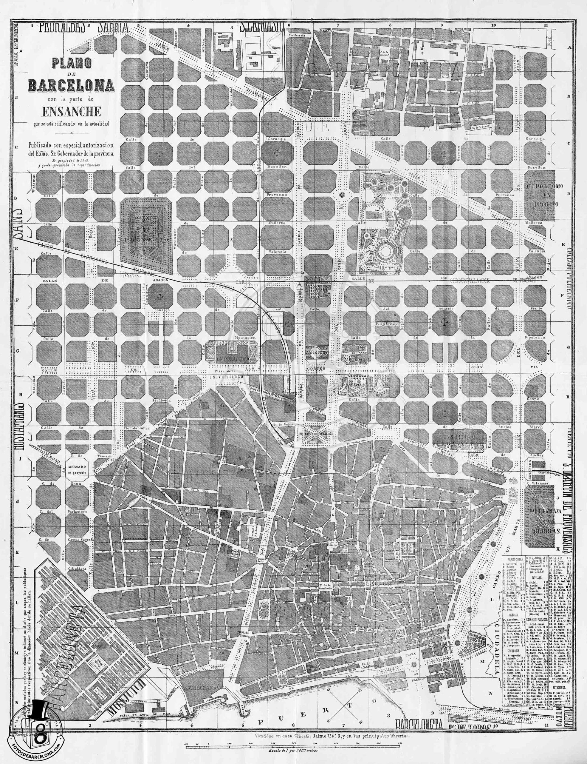 PLÀNOL DE BARCELONA DE 1865